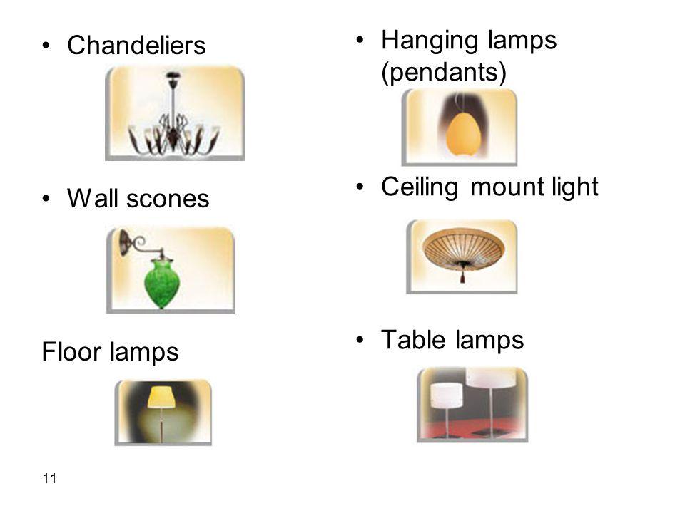 11 Chandeliers Wall scones Floor lamps Hanging lamps (pendants) Ceiling mount light Table lamps
