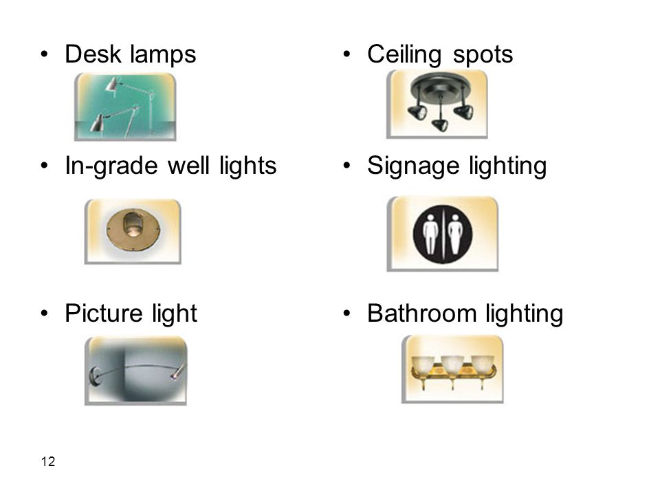 12 Desk lamps In-grade well lights Picture light Ceiling spots Signage lighting Bathroom lighting