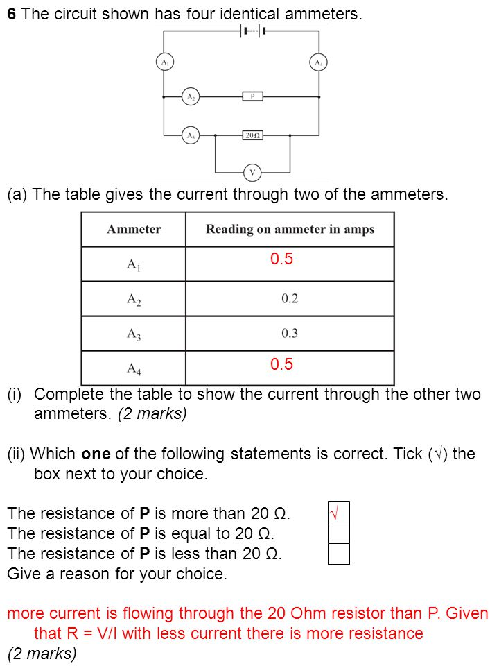 6 The circuit shown has four identical ammeters. (a) The table gives the current through two of the ammeters. (i)Complete the table to show the curren
