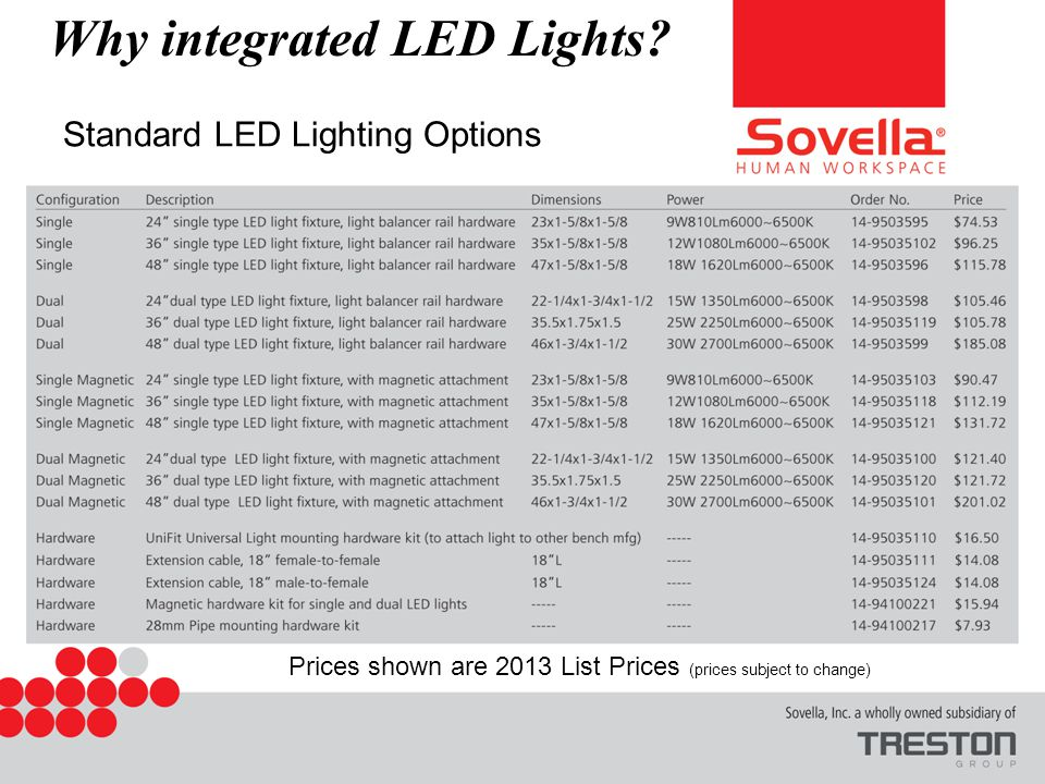 Why integrated LED Lights.