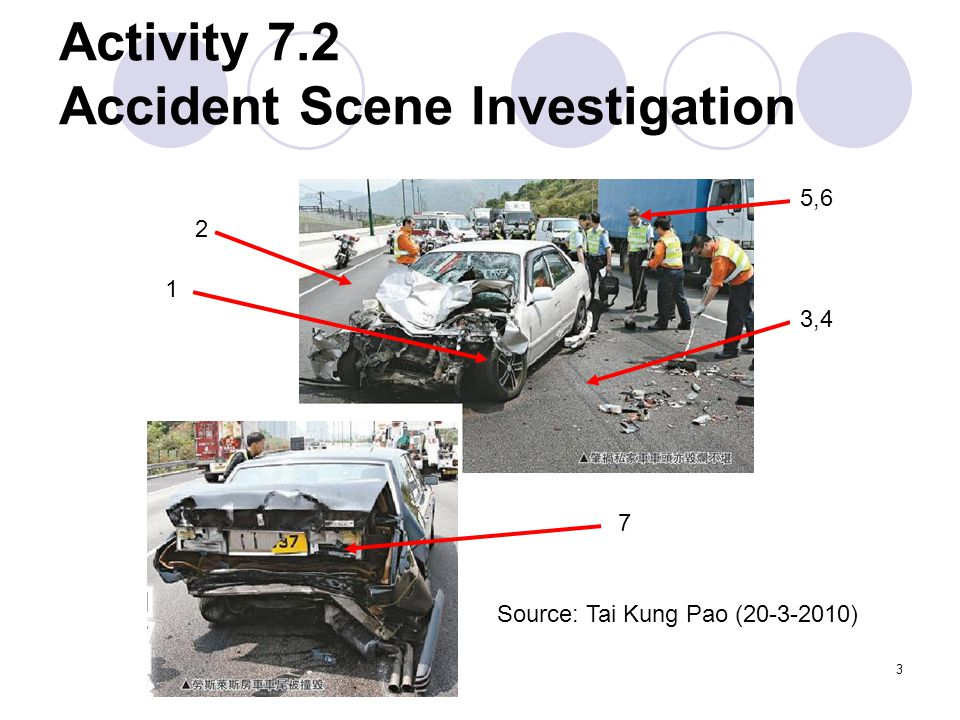 14 The braking of a vehicle Where speed : the speed just before sliding (measure in km/h) f : drag factor D : length of the skid mark (measure in m)