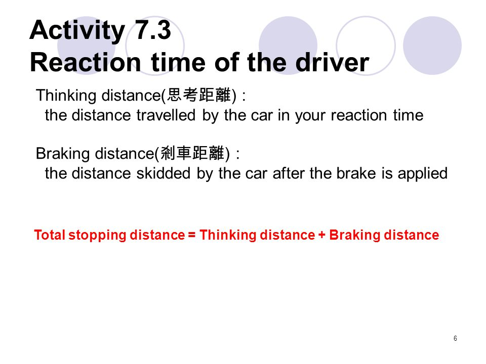 7 Activity 7.3 http://www.shep.net/resources/curricular/physics/ja va/javaReaction/index.html