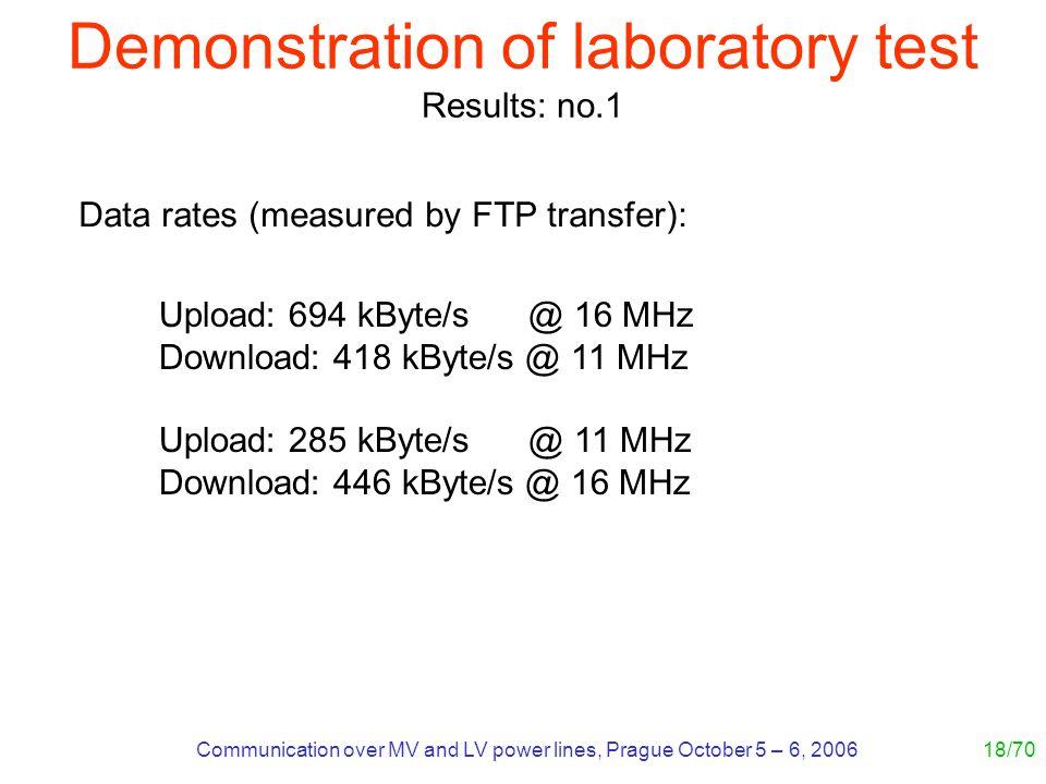 Communication over MV and LV power lines, Prague October 5 – 6, 200618/70 Upload: 694 kByte/s @ 16 MHz Download: 418 kByte/s @ 11 MHz Upload: 285 kByt