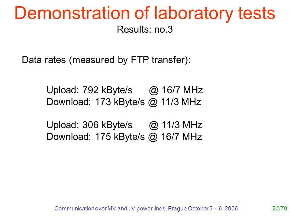 Communication over MV and LV power lines, Prague October 5 – 6, 200622/70 Upload: 792 kByte/s @ 16/7 MHz Download: 173 kByte/s @ 11/3 MHz Upload: 306