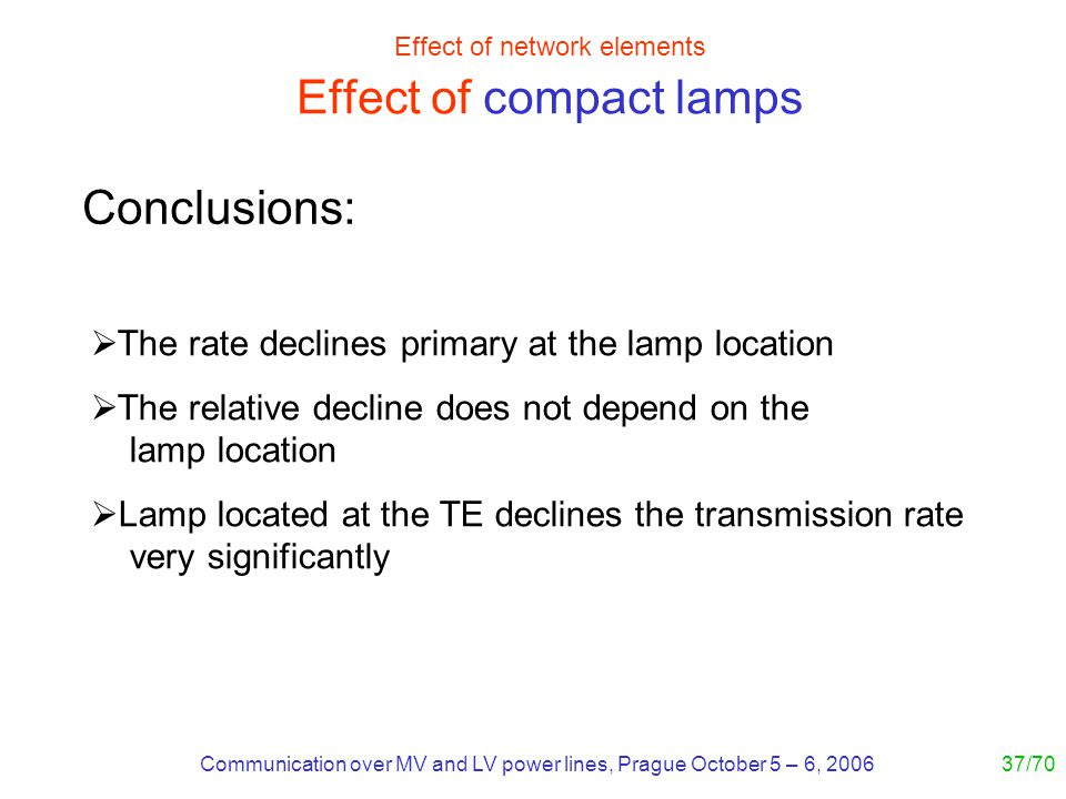 Communication over MV and LV power lines, Prague October 5 – 6, 200637/70 Effect of network elements Effect of compact lamps The rate declines primary