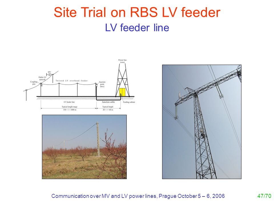 Communication over MV and LV power lines, Prague October 5 – 6, 200647/70 Site Trial on RBS LV feeder LV feeder line