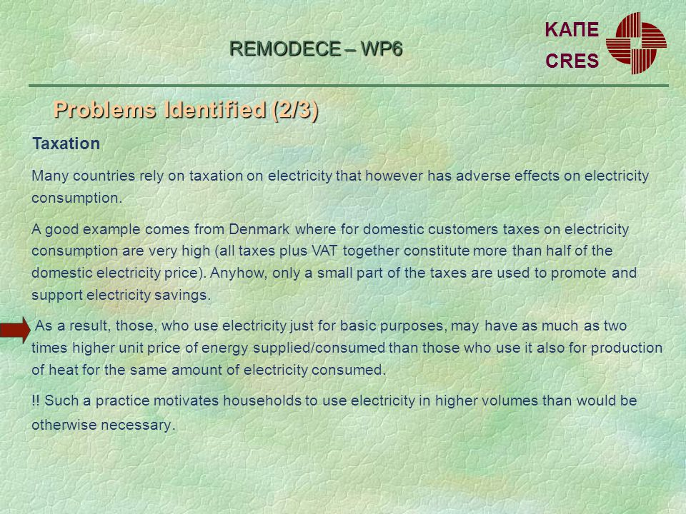 REMODECE – WP6 CRES ΚΑΠΕ Problems Identified (2/3) Taxation Many countries rely on taxation on electricity that however has adverse effects on electricity consumption.