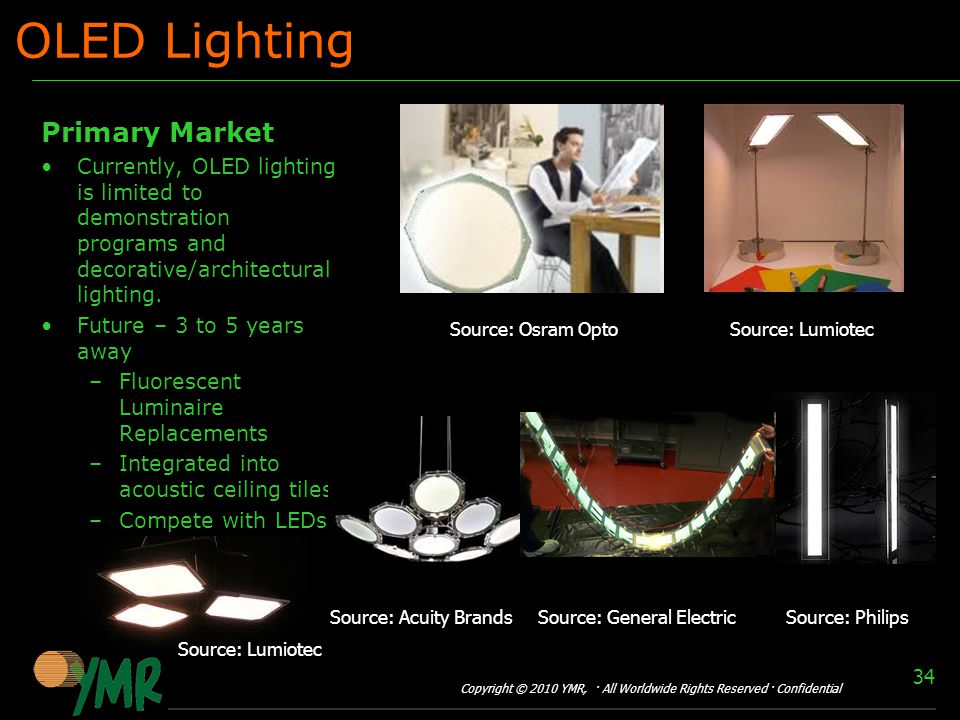 Copyright © 2010 YMR, · All Worldwide Rights Reserved · Confidential 34 OLED Lighting Primary Market Currently, OLED lighting is limited to demonstration programs and decorative/architectural lighting.