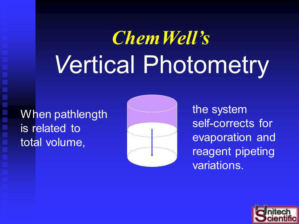 ChemWell Most Analyzers/Specs Total Volume Fixed Pathlength Determines Pathlength Absorbances are All equal Absorbances are Not equal HORIZONTAL Verti