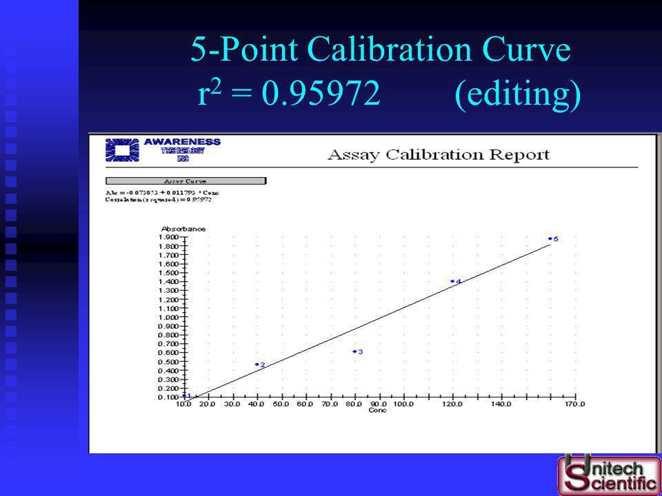 Flexibility & Power Store Calibration Store Calibration Edit Curves Edit Curves Predilution & Reflex Tests Predilution & Reflex Tests Controls : Chart