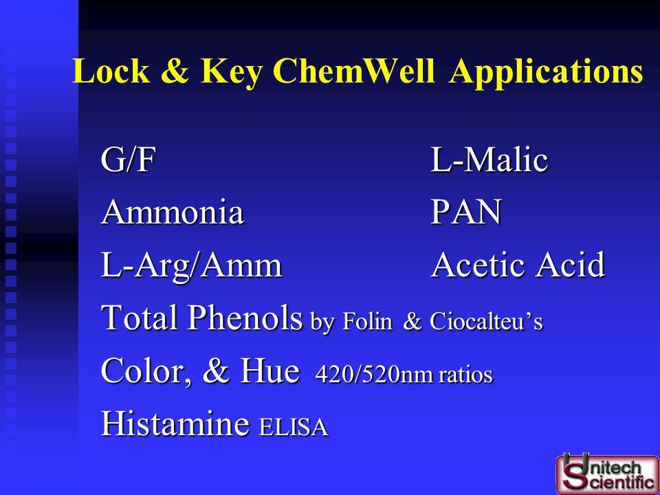 Unitech Scientific since 1996 Visit Table #17 Enzymatic Reagent Kits Enzymatic Reagent Kits Enzymes, Nucleotides, Standards Enzymes, Nucleotides, Stan