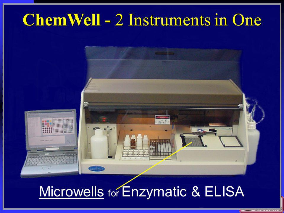 ChemWell is UNIQUE Easy to Use (Intuitive) Versatile Affordable Quality by Design