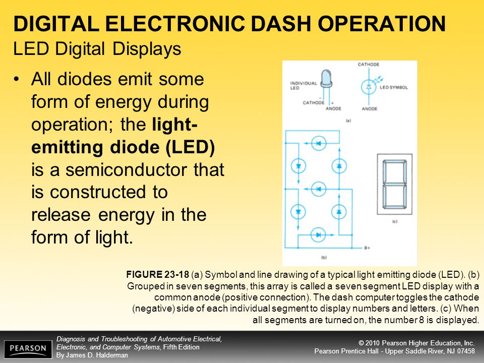 Diagnosis and Troubleshooting of Automotive Electrical, Electronic, and Computer Systems, Fifth Edition By James D. Halderman © 2010 Pearson Higher Ed