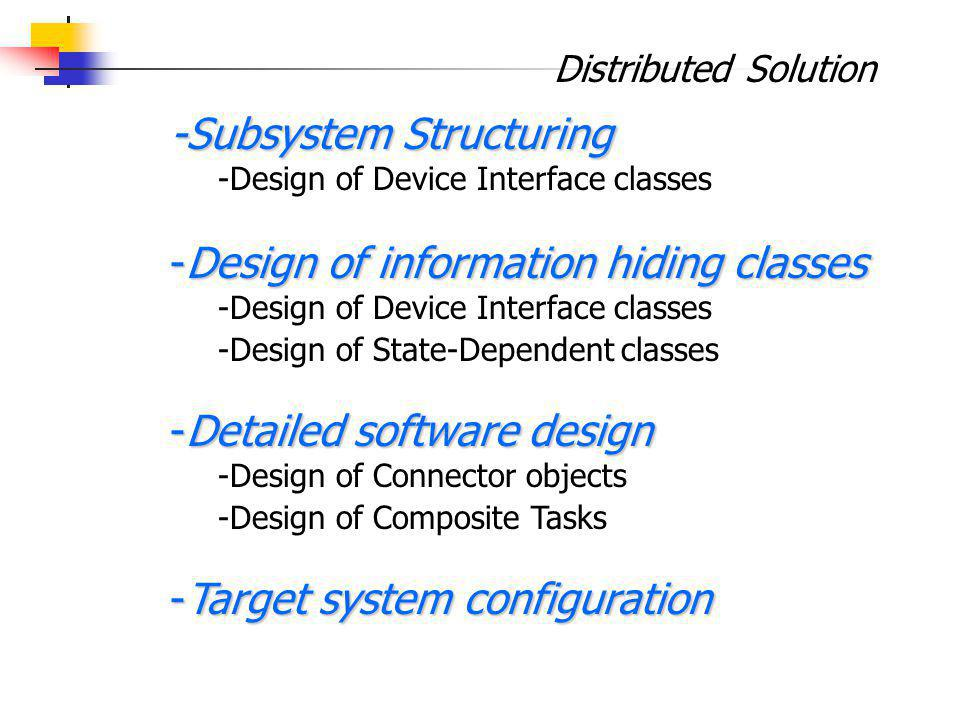 Distributed Solution -Subsystem Structuring - -Design of Device Interface classes -Design of information hiding classes - -Design of Device Interface