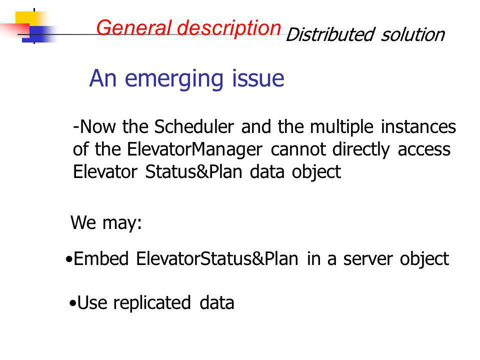 Distributed solution General description - -Now the Scheduler and the multiple instances of the ElevatorManager cannot directly access Elevator Status