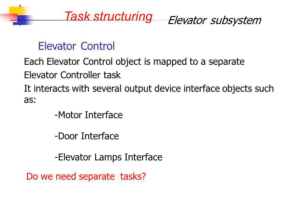Task structuring Each Elevator Control object is mapped to a separate Elevator Controller task It interacts with several output device interface objec