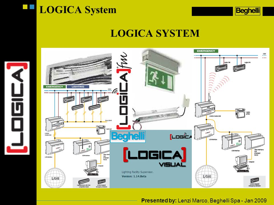 Presented by: Lenzi Marco, Beghelli Spa - Jan 2009 LOGICA System LOGICA SYSTEM