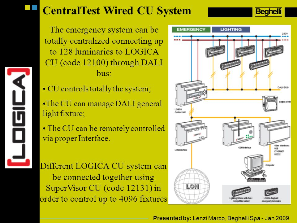 CentralTest Wired CU System The emergency system can be totally centralized connecting up to 128 luminaries to LOGICA CU (code 12100) through DALI bus: CU controls totally the system; The CU can manage DALI general light fixture; The CU can be remotely controlled via proper Interface.