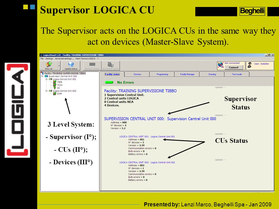Supervisor LOGICA CU The Supervisor acts on the LOGICA CUs in the same way they act on devices (Master-Slave System).