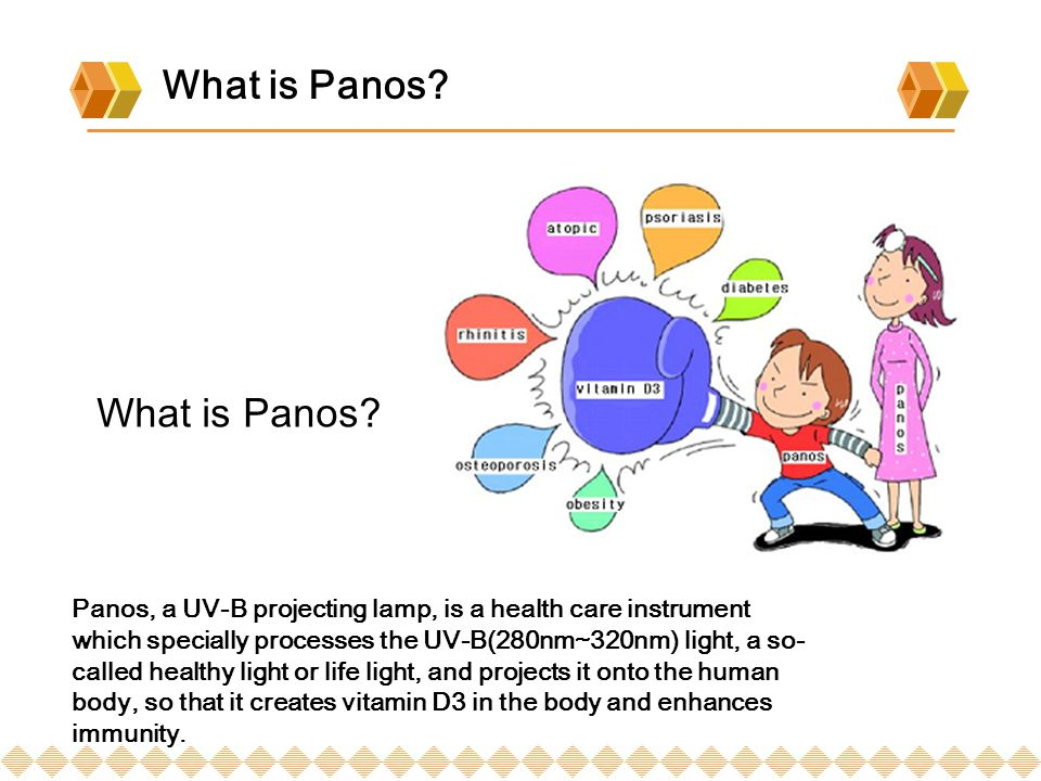 What is Panos.