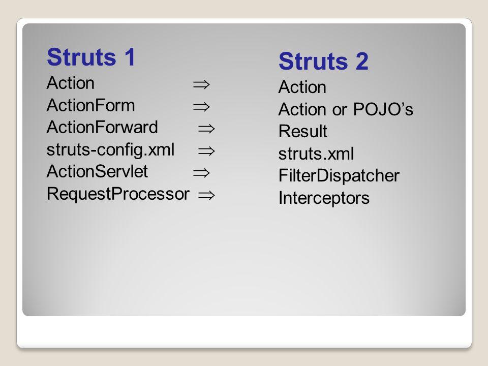 Struts 1 Action ActionForm ActionForward struts-config.xml ActionServlet RequestProcessor Struts 2 Action Action or POJOs Result struts.xml FilterDisp