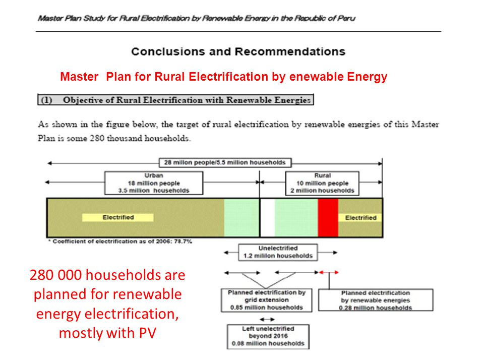 Master Plan for Rural Electrification by enewable Energy 280 000 households are planned for renewable energy electrification, mostly with PV