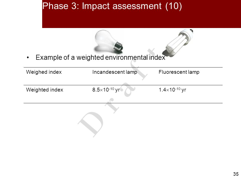 35 D r a f t Phase 3: Impact assessment (10) Example of a weighted environmental index Weighed indexIncandescent lampFluorescent lamp Weighted index 8.5 10 -10 yr1.4 10 -10 yr