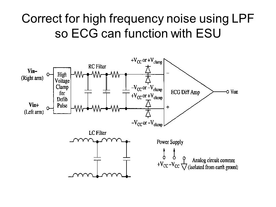 Correct for high frequency noise using LPF so ECG can function with ESU