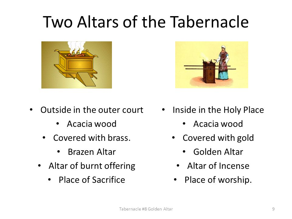 Two Altars of the Tabernacle Outside in the outer court Acacia wood Covered with brass. Brazen Altar Altar of burnt offering Place of Sacrifice Inside