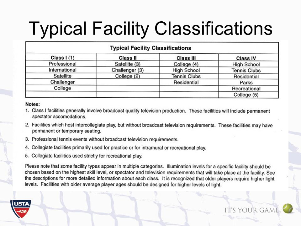 Typical Facility Classifications