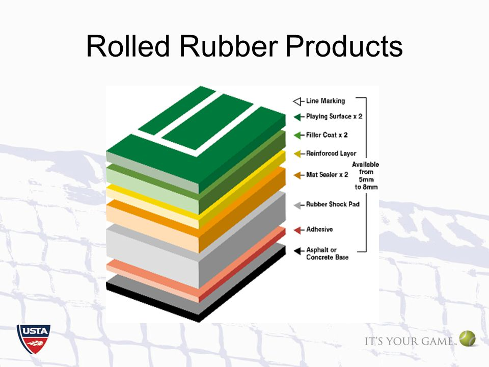 Rolled Rubber Products