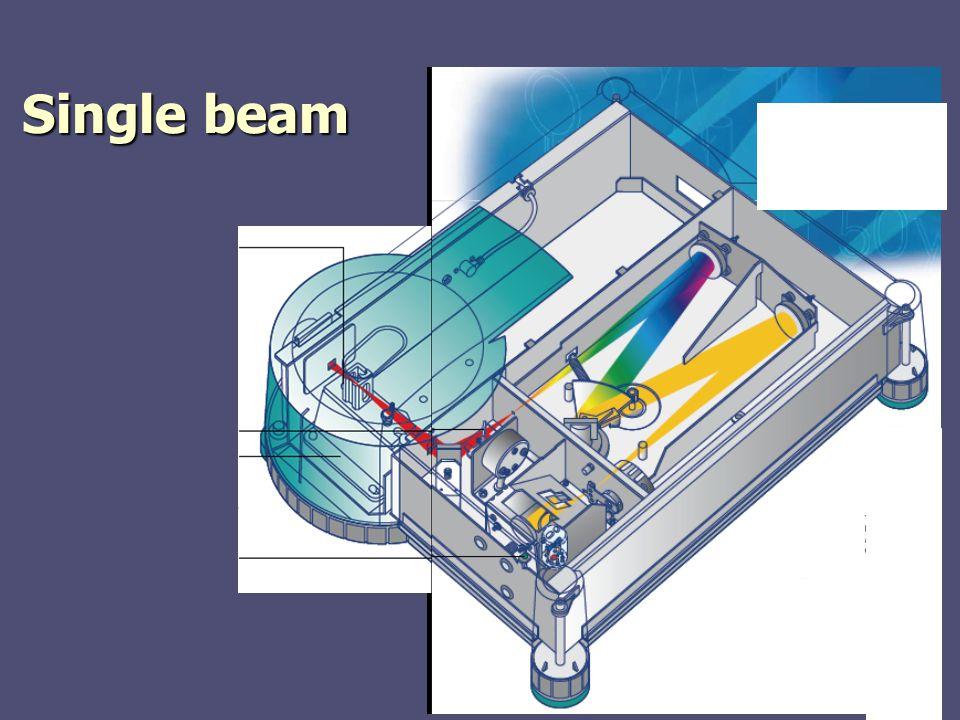 18 Single beam