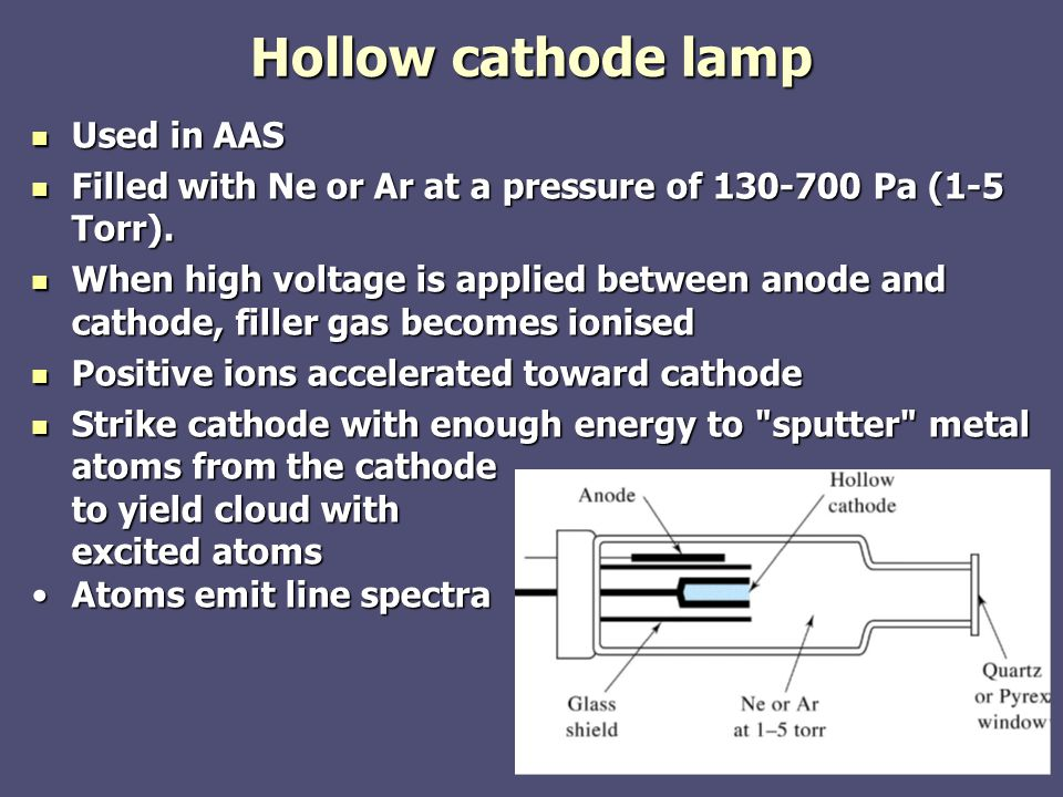 22 Hollow cathode lamp Used in AAS Used in AAS Filled with Ne or Ar at a pressure of 130-700 Pa (1-5 Torr).