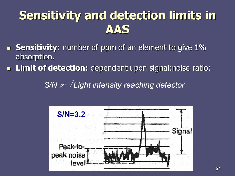 51 Sensitivity and detection limits in AAS Sensitivity: number of ppm of an element to give 1% absorption.