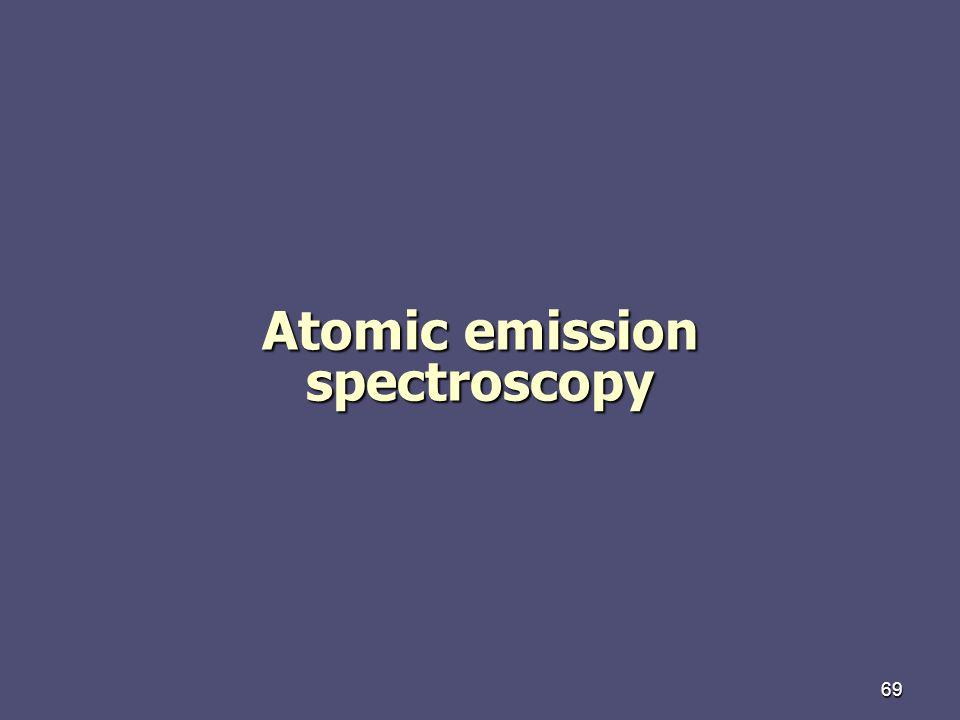 69 Atomic emission spectroscopy