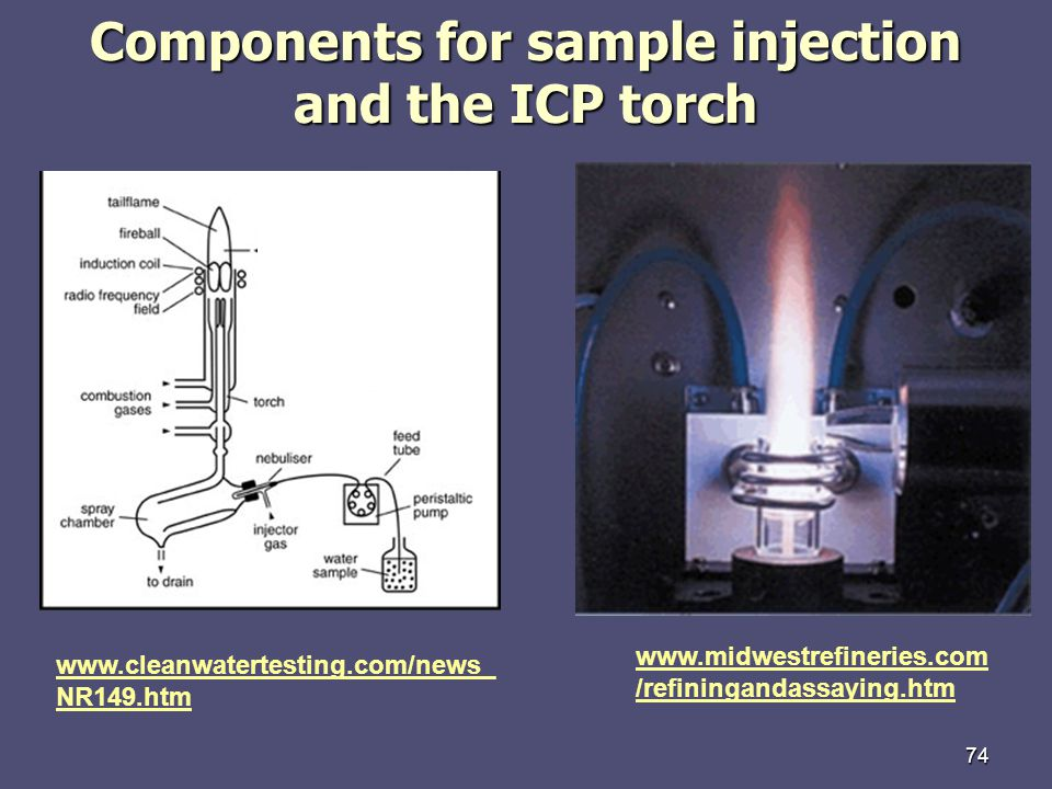 74 Components for sample injection and the ICP torch www.cleanwatertesting.com/news_ NR149.htm www.midwestrefineries.com /refiningandassaying.htm Up to 7000°C