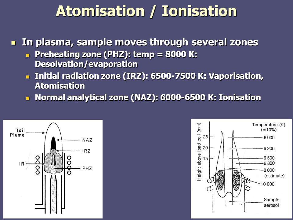 78 Atomisation / Ionisation In plasma, sample moves through several zones In plasma, sample moves through several zones Preheating zone (PHZ): temp = 8000 K: Desolvation/evaporation Preheating zone (PHZ): temp = 8000 K: Desolvation/evaporation Initial radiation zone (IRZ): 6500-7500 K: Vaporisation, Atomisation Initial radiation zone (IRZ): 6500-7500 K: Vaporisation, Atomisation Normal analytical zone (NAZ): 6000-6500 K: Ionisation Normal analytical zone (NAZ): 6000-6500 K: Ionisation