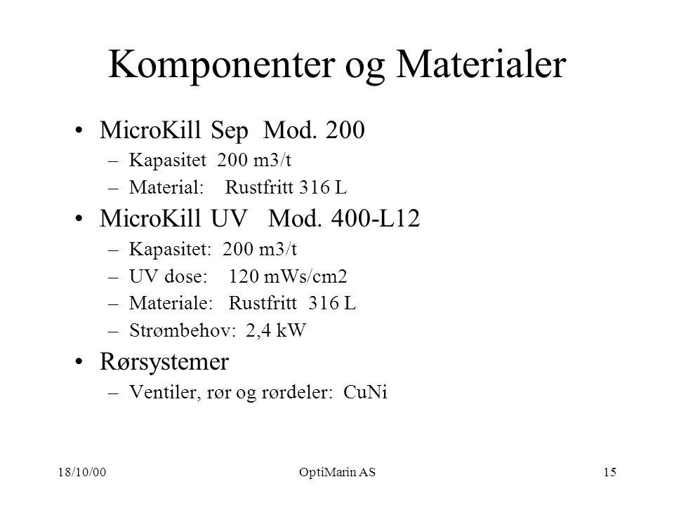 18/10/00OptiMarin AS15 Komponenter og Materialer MicroKill Sep Mod.