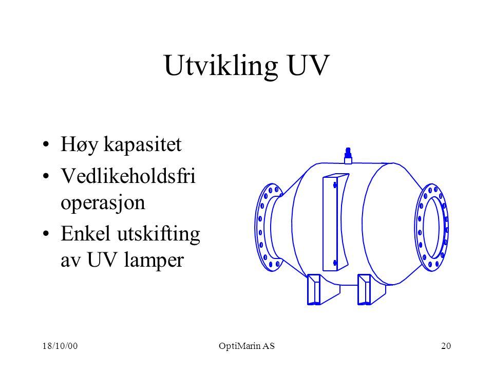 18/10/00OptiMarin AS20 Utvikling UV Høy kapasitet Vedlikeholdsfri operasjon Enkel utskifting av UV lamper