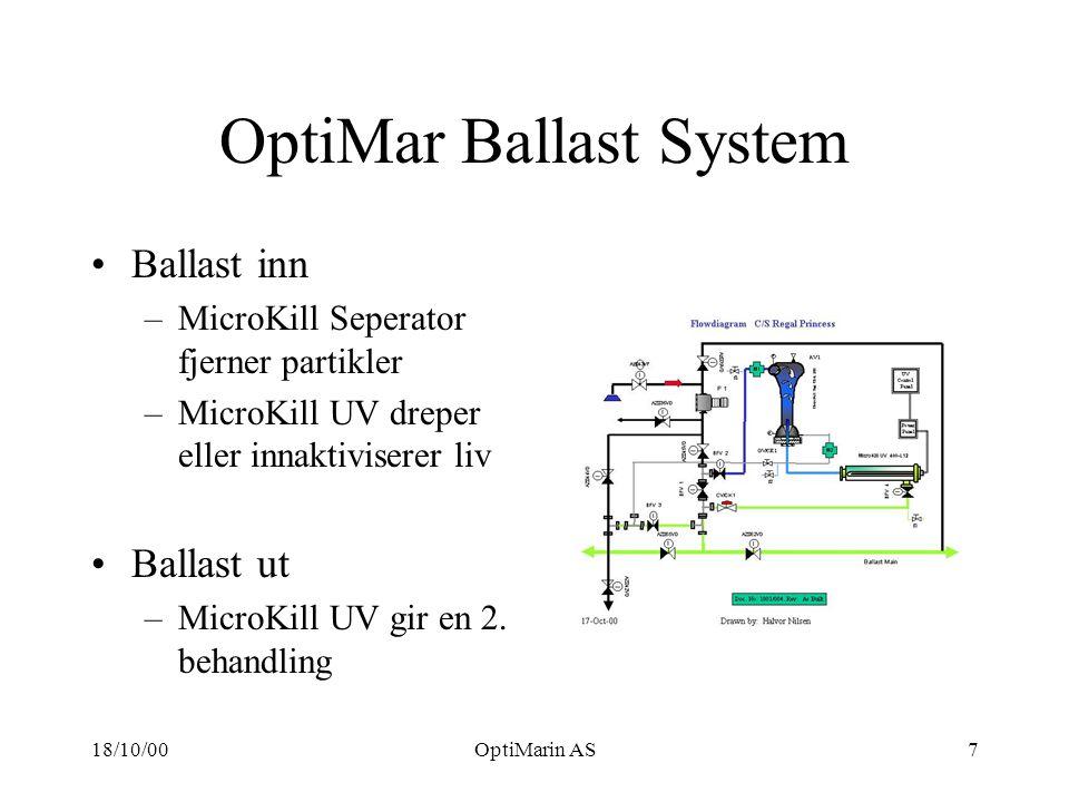18/10/00OptiMarin AS7 OptiMar Ballast System Ballast inn –MicroKill Seperator fjerner partikler –MicroKill UV dreper eller innaktiviserer liv Ballast ut –MicroKill UV gir en 2.