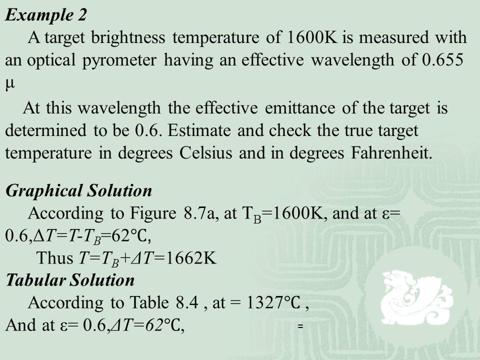 Example 2 A target brightness temperature of 1600K is measured with an optical pyrometer having an effective wavelength of 0.655 μ At this wavelength