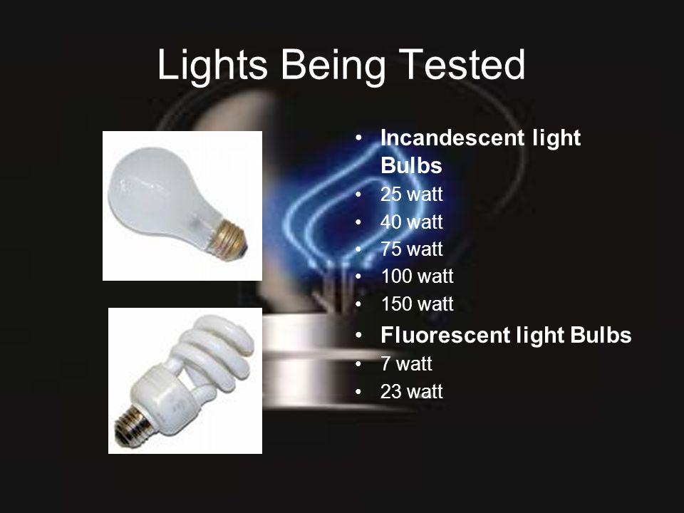 Lights Being Tested Incandescent light Bulbs 25 watt 40 watt 75 watt 100 watt 150 watt Fluorescent light Bulbs 7 watt 23 watt