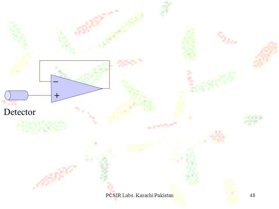 PCSIR Labs. Karachi Pakistan49 THE END
