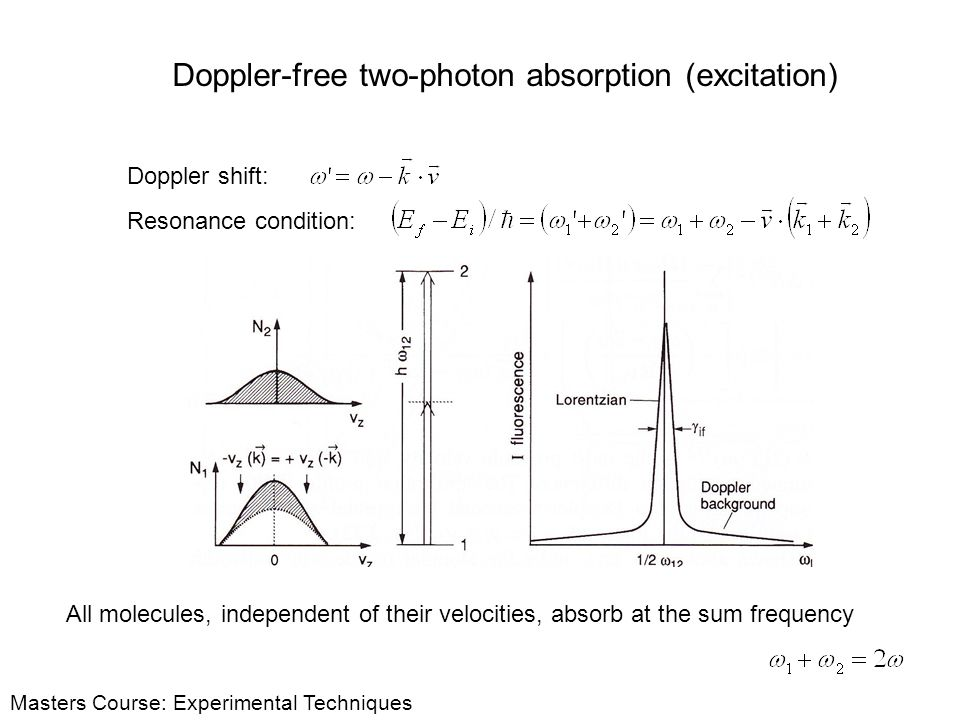 Masters Course: Experimental Techniques Doppler-free two-photon absorption (excitation) Doppler shift: Resonance condition: All molecules, independent