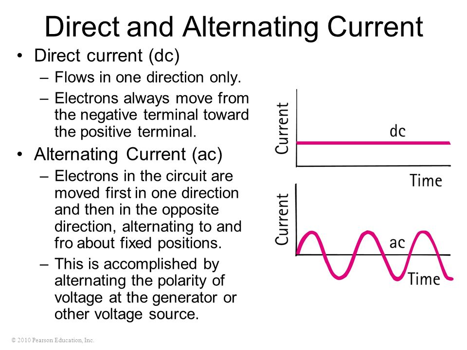 © 2010 Pearson Education, Inc. Direct and Alternating Current Direct current (dc) –Flows in one direction only. –Electrons always move from the negati