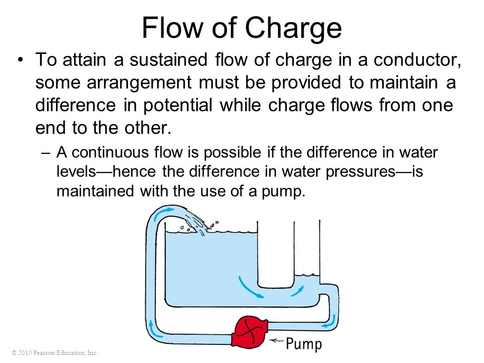 © 2010 Pearson Education, Inc. Flow of Charge To attain a sustained flow of charge in a conductor, some arrangement must be provided to maintain a dif