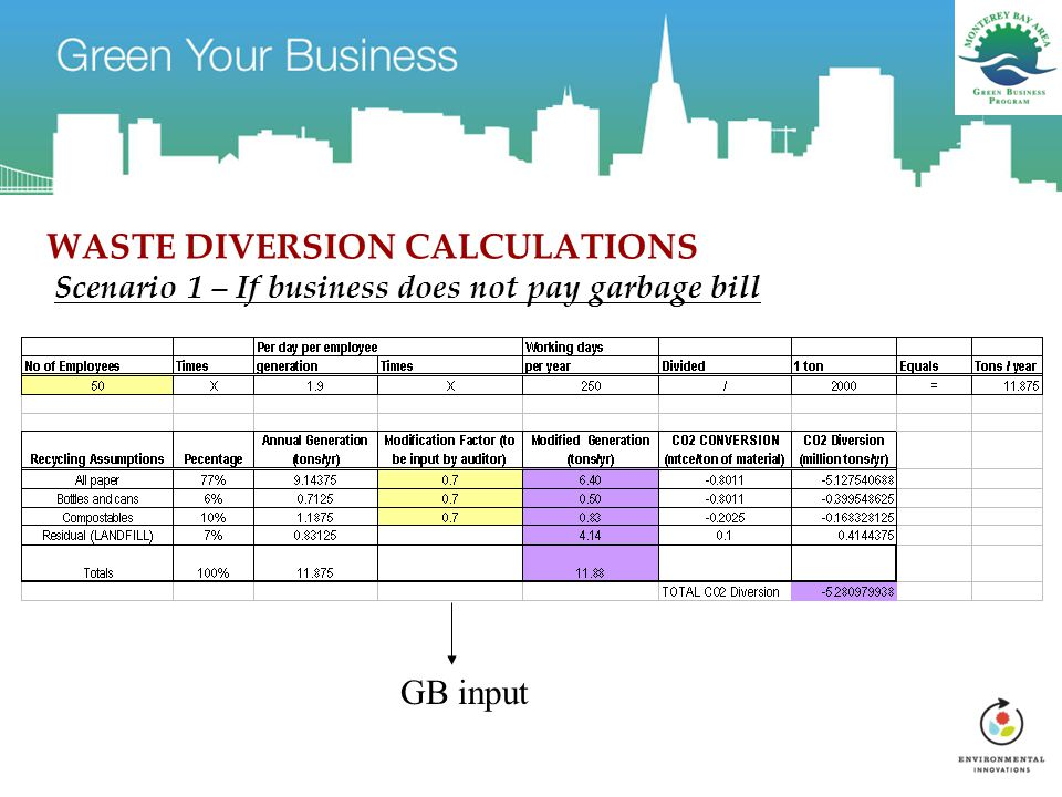 WASTE DIVERSION CALCULATIONS Scenario 1 – If business does not pay garbage bill GB input