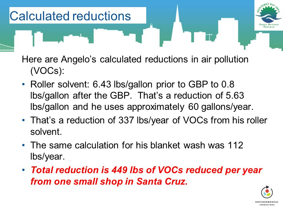 Calculated reductions Here are Angelos calculated reductions in air pollution (VOCs): Roller solvent: 6.43 lbs/gallon prior to GBP to 0.8 lbs/gallon a