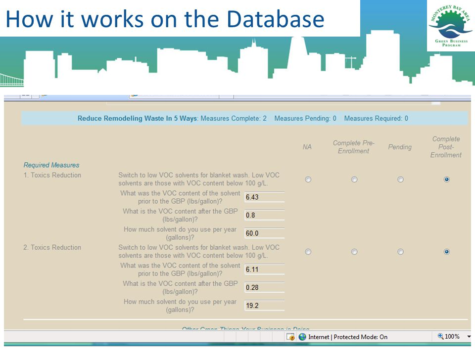How it works on the Database