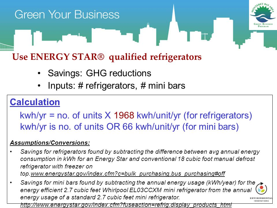 Use ENERGY STAR® qualified refrigerators Savings: GHG reductions Inputs: # refrigerators, # mini bars Calculation kwh/yr = no. of units X 1968 kwh/uni